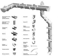 Водосточная система Doke Стандарт